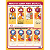 RACE/PASS Fire Safety Wall Sign